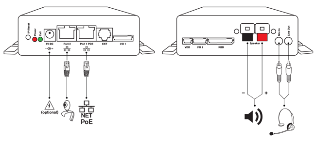 snom pa1 panel diagram front and back ports
