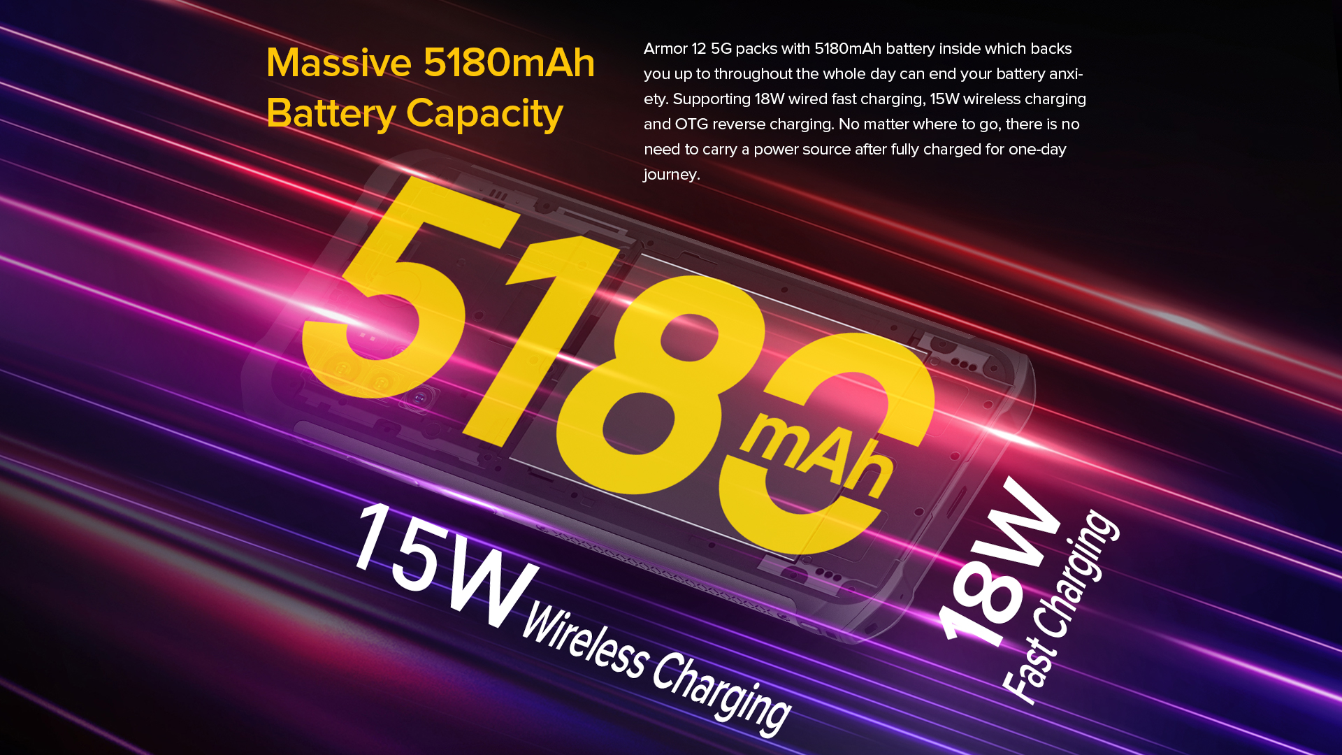 extra large cell phone battery capacity