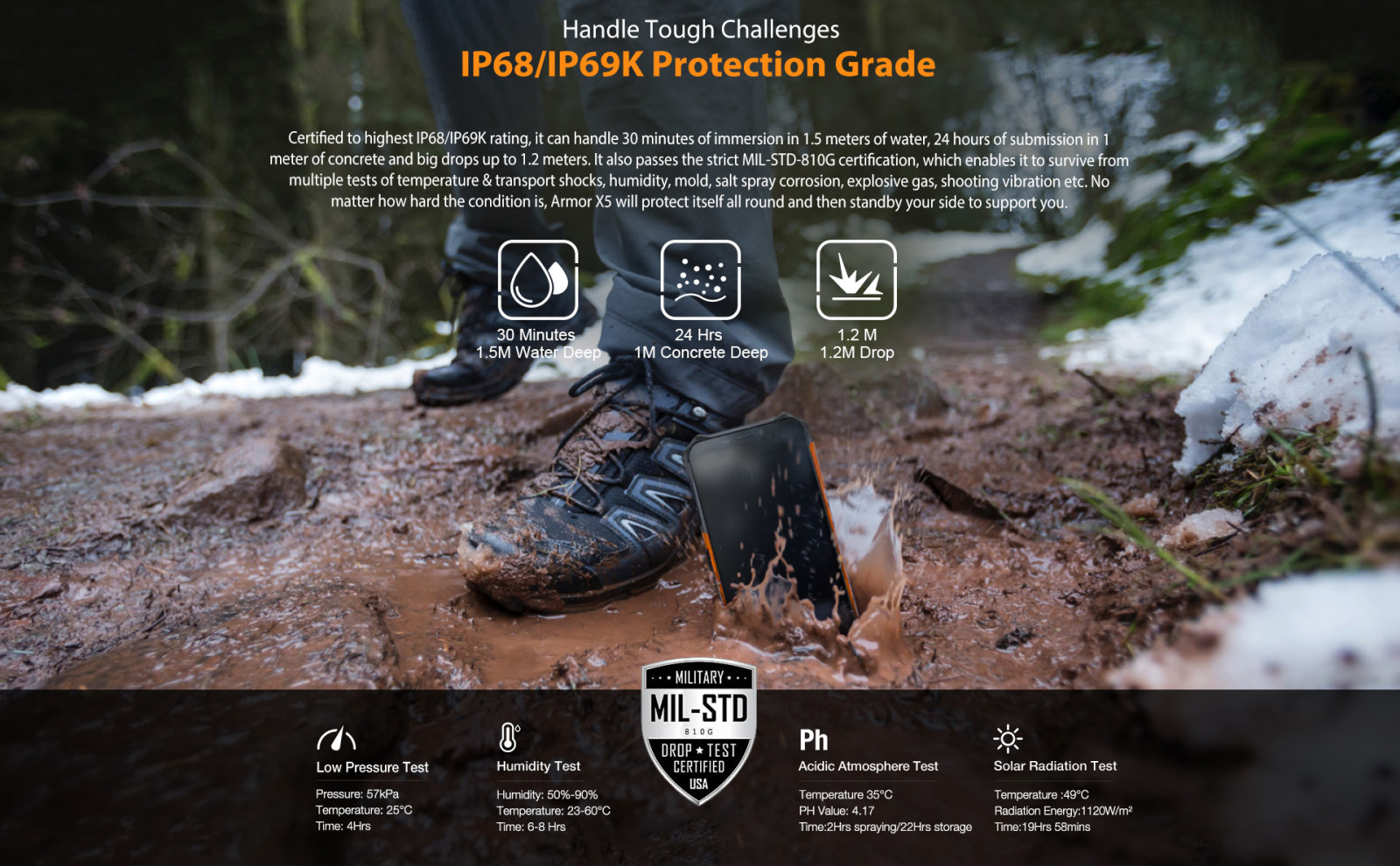 rugged and sealed IP68 - IP69K rating