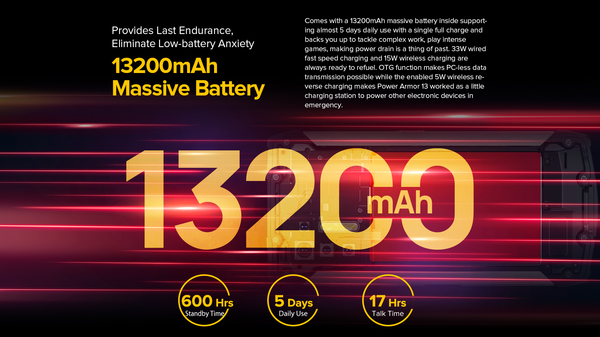 large 13200mAH battery cell phone