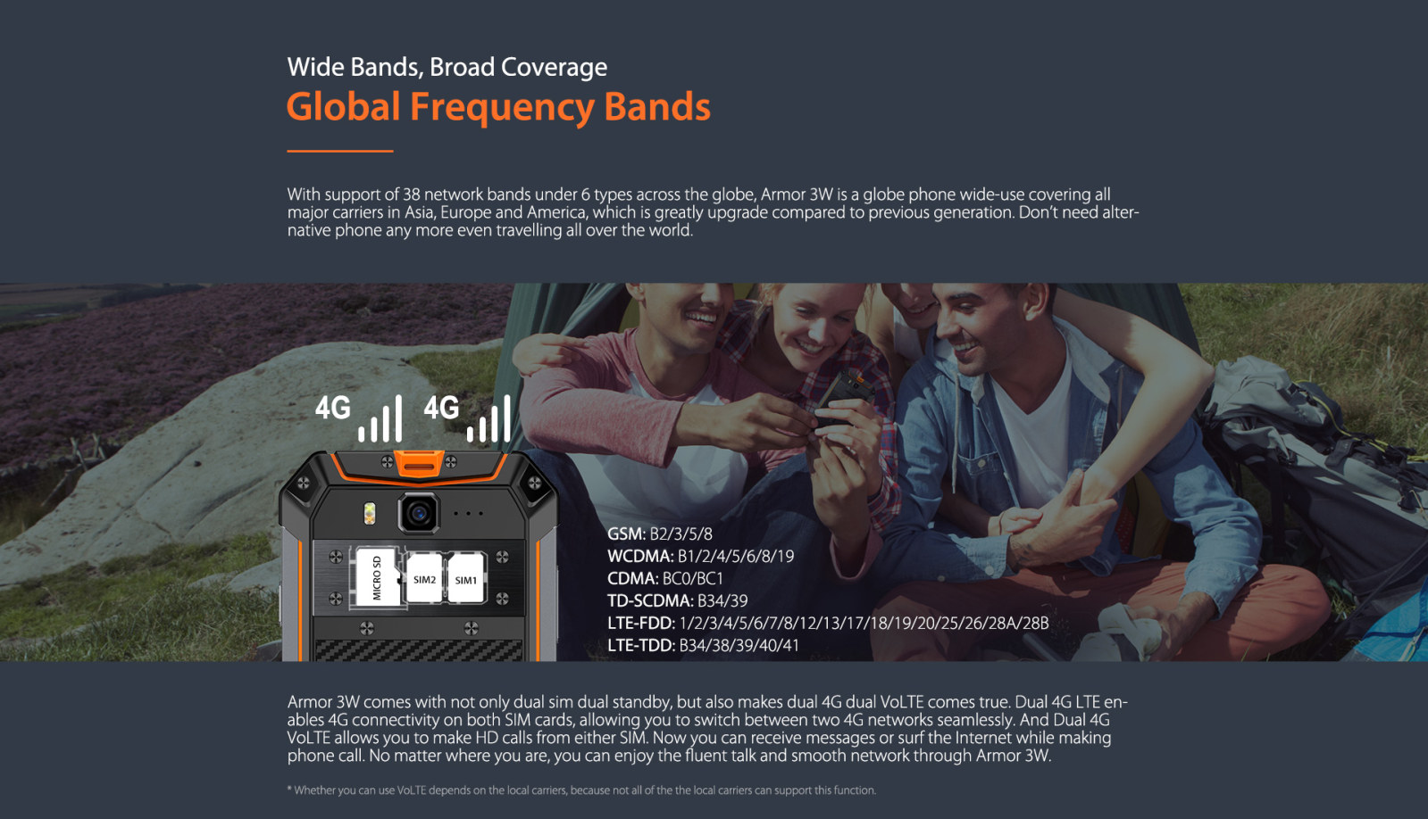 Globa frequency band support