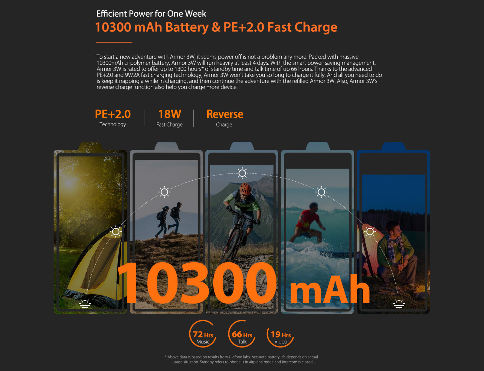 10,300 mAh extra long life battery