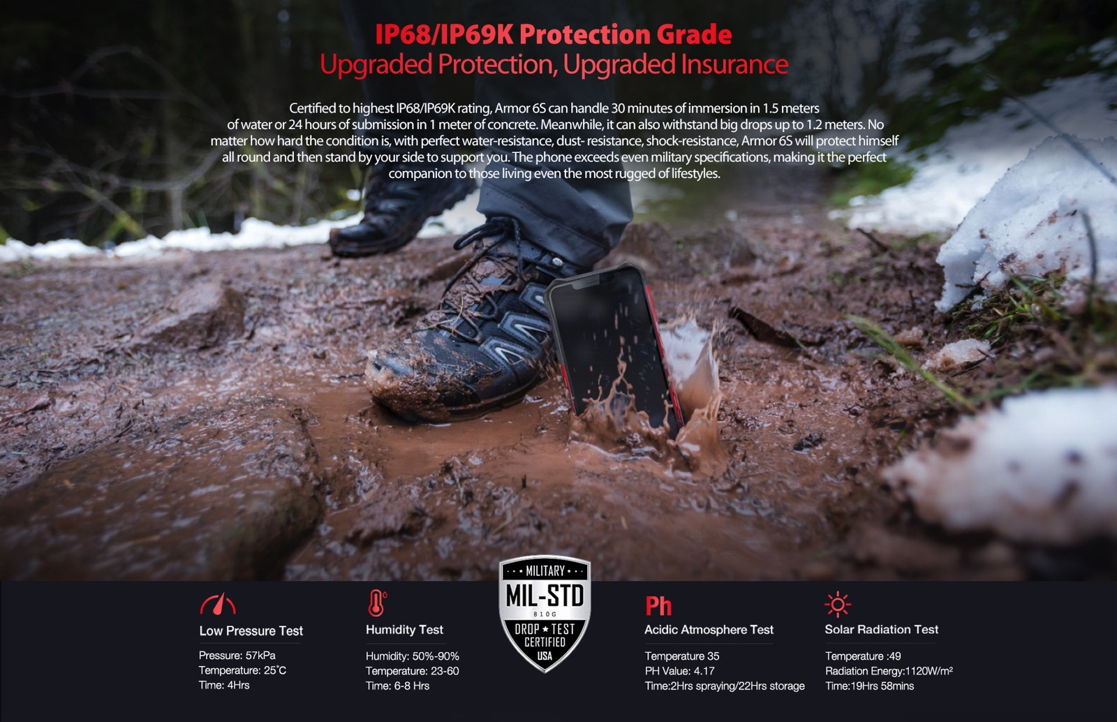 IP68 / IP69K rating protection