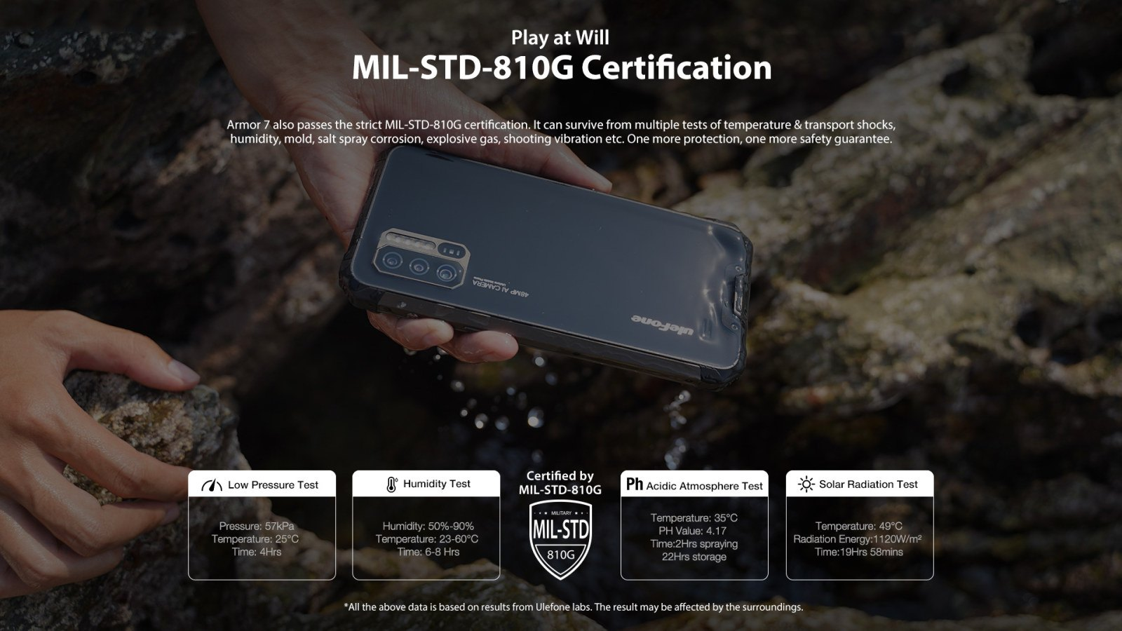 MIL-STD-810G military grade certification