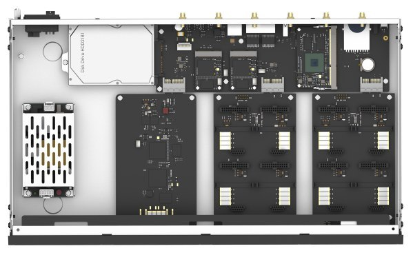 S300 shown with 2 EX08 and 1 EX30 cards installed inside