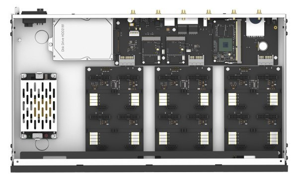 S300 shown inside with 3 EX08 cards