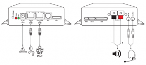 snom pa1 panel diagram ports front and back